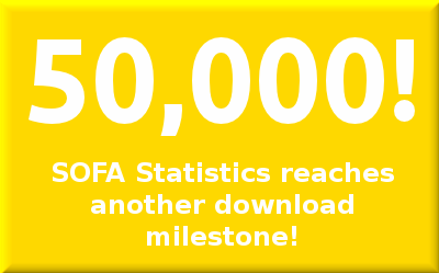Download milestone