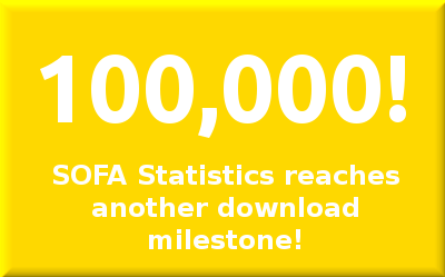 100,000 Download Milestone