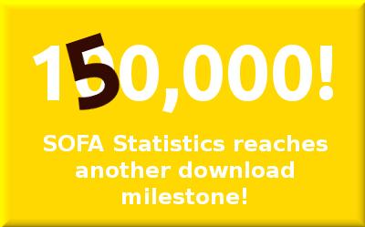 150,000 dowloads milestone